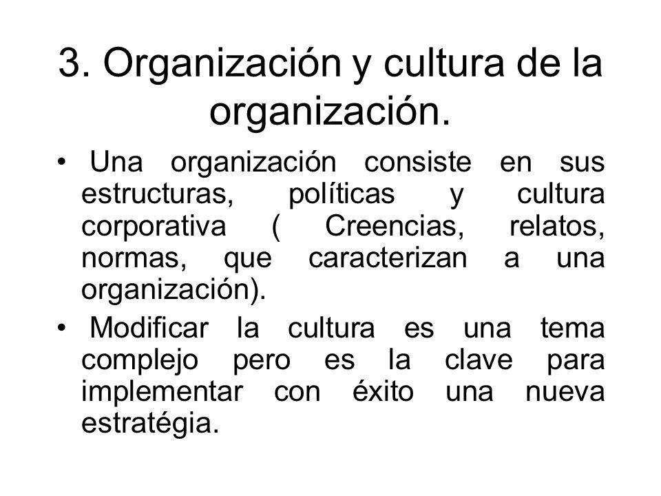 3. Organización y cultura de la organización.