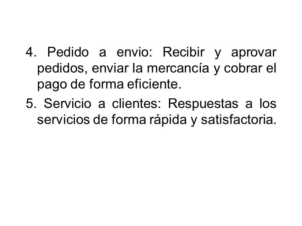 4. Pedido a envio: Recibir y aprovar pedidos, enviar la mercancía y cobrar el pago de forma eficiente.