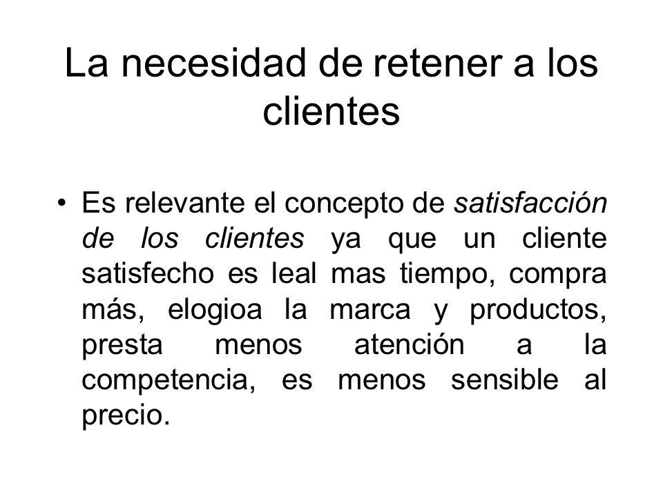 La necesidad de retener a los clientes