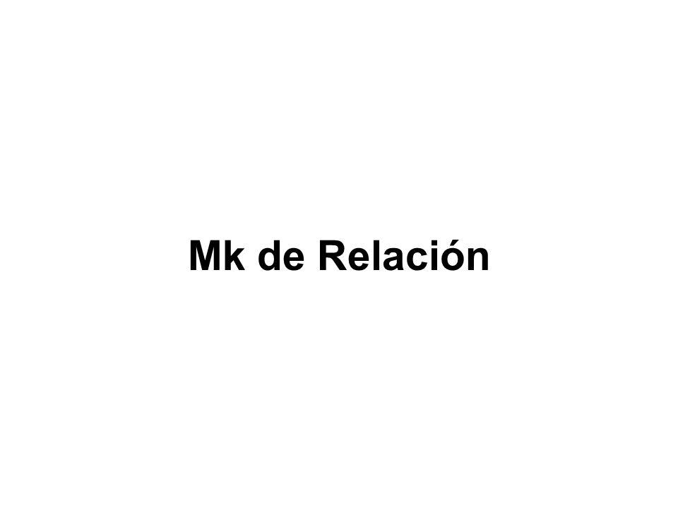 Mk de Relación