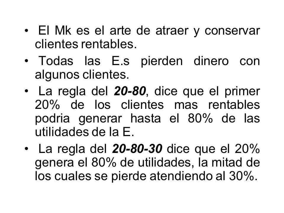 El Mk es el arte de atraer y conservar clientes rentables.