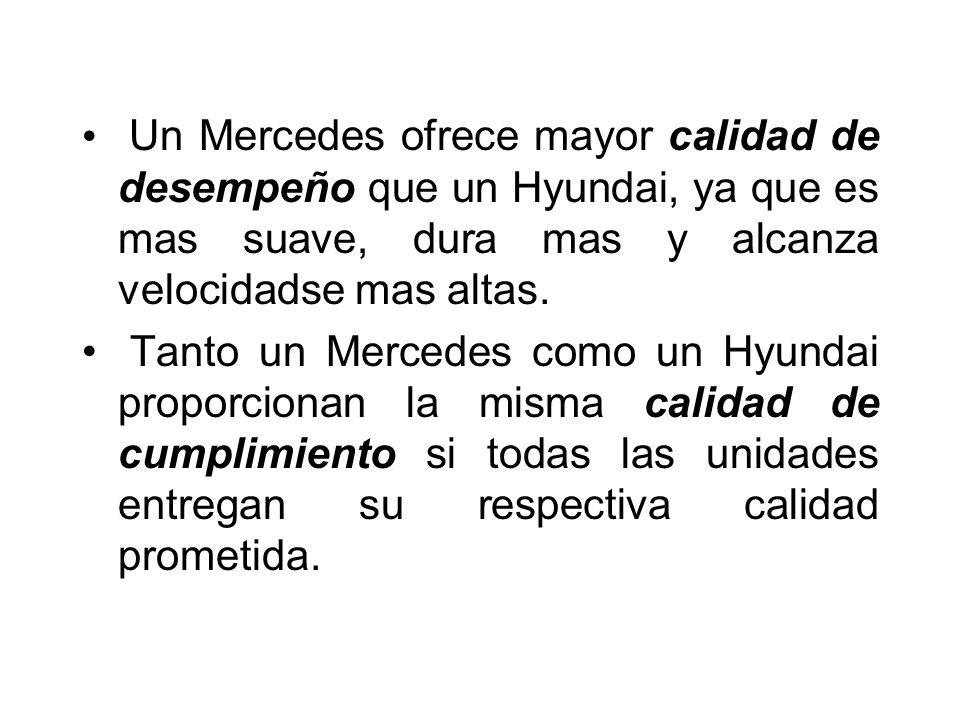 Un Mercedes ofrece mayor calidad de desempeño que un Hyundai, ya que es mas suave, dura mas y alcanza velocidadse mas altas.
