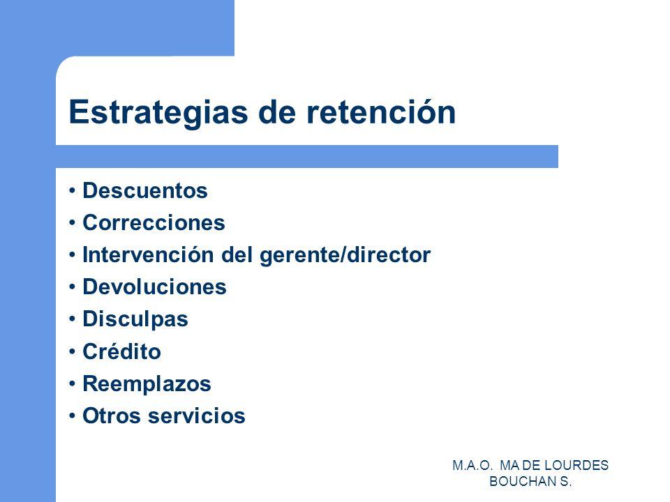 Estrategias de retención