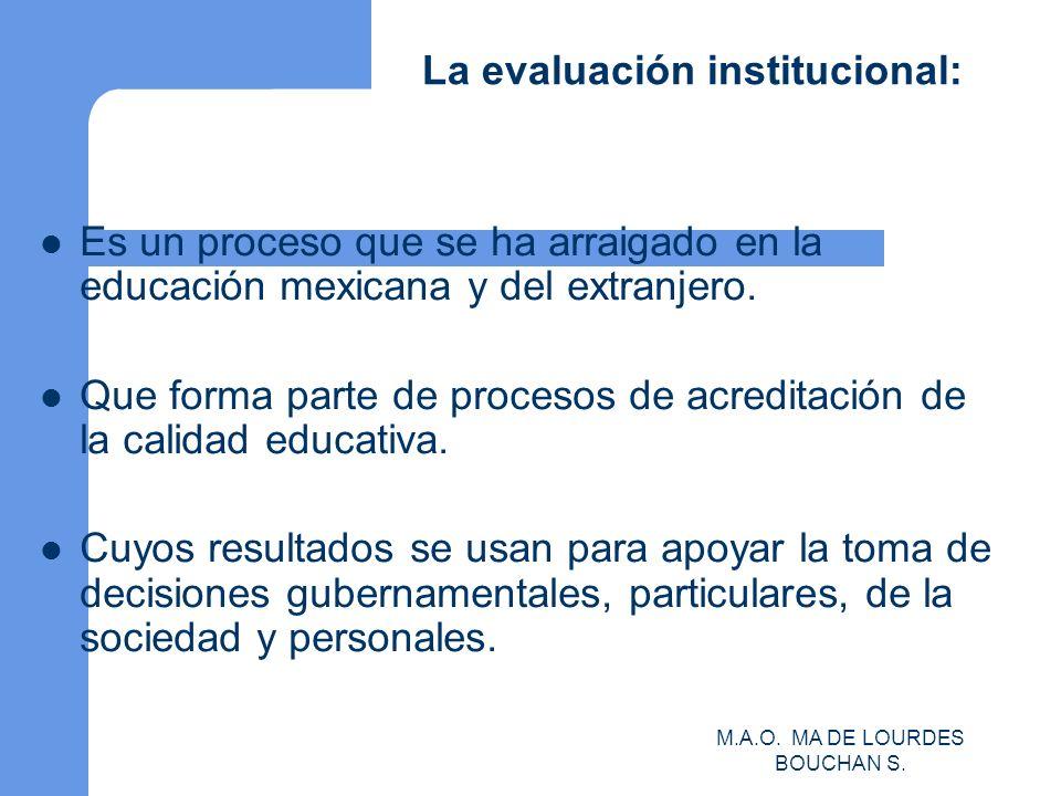 La evaluación institucional: