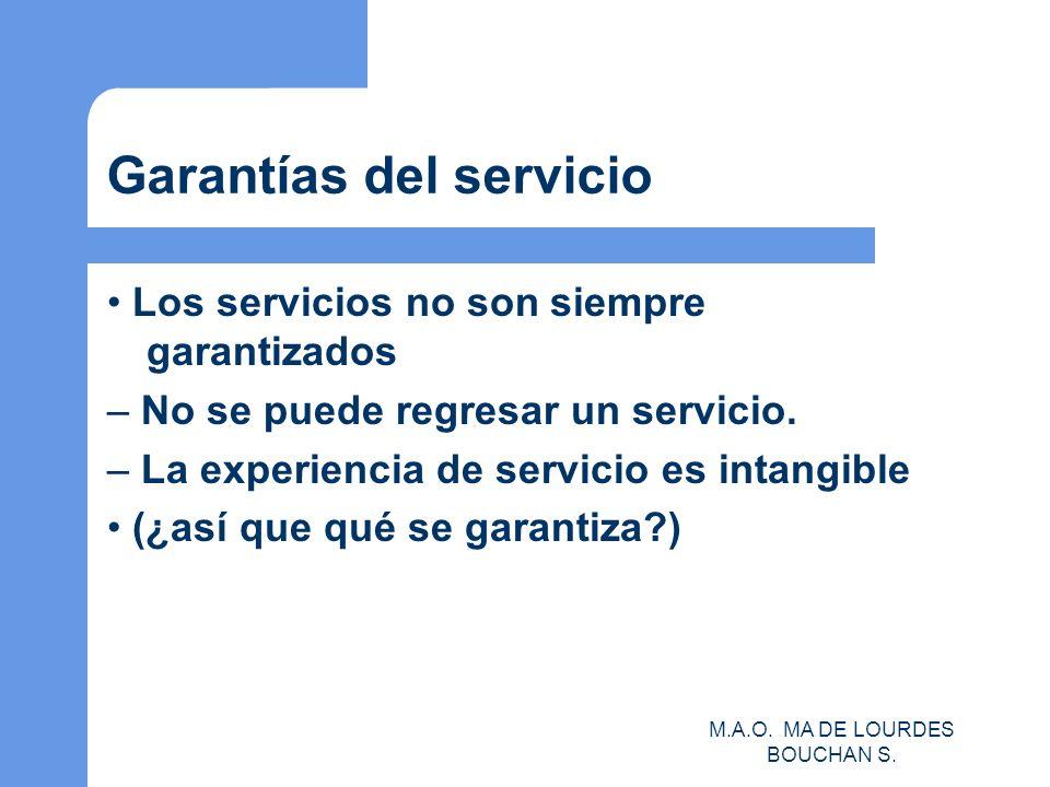 Garantías del servicio