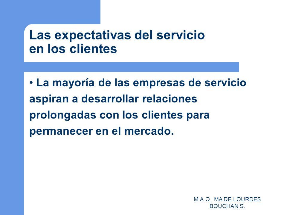 Las expectativas del servicio en los clientes