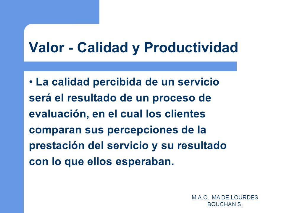 Valor - Calidad y Productividad