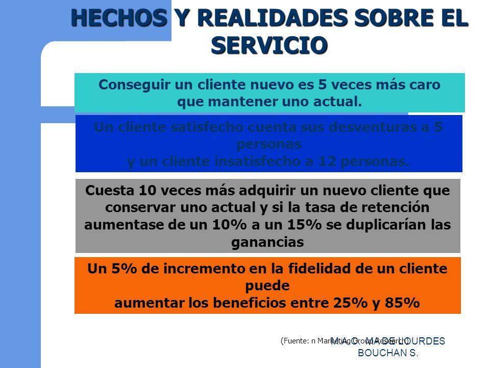 HECHOS Y REALIDADES SOBRE EL SERVICIO