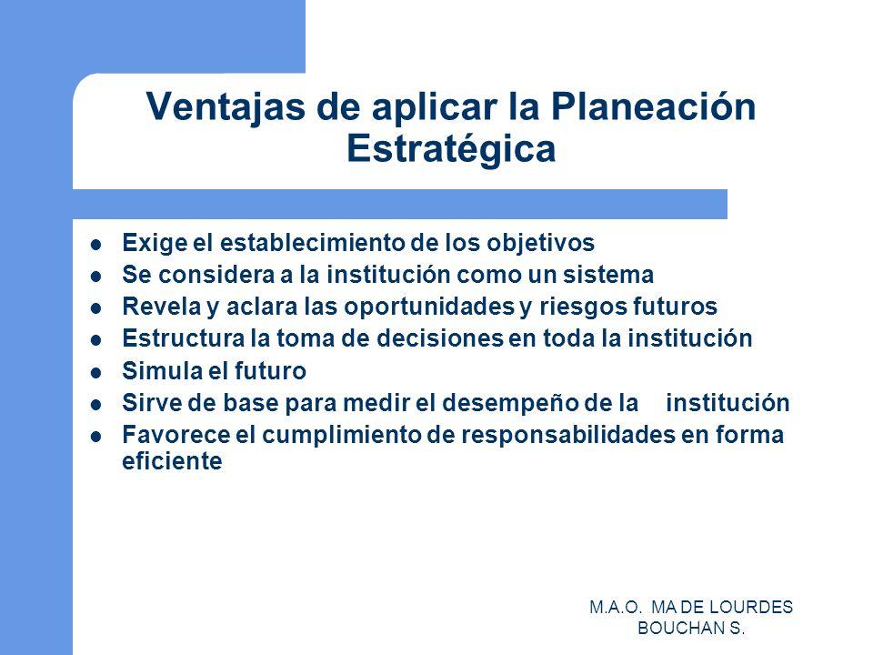 Ventajas de aplicar la Planeación Estratégica