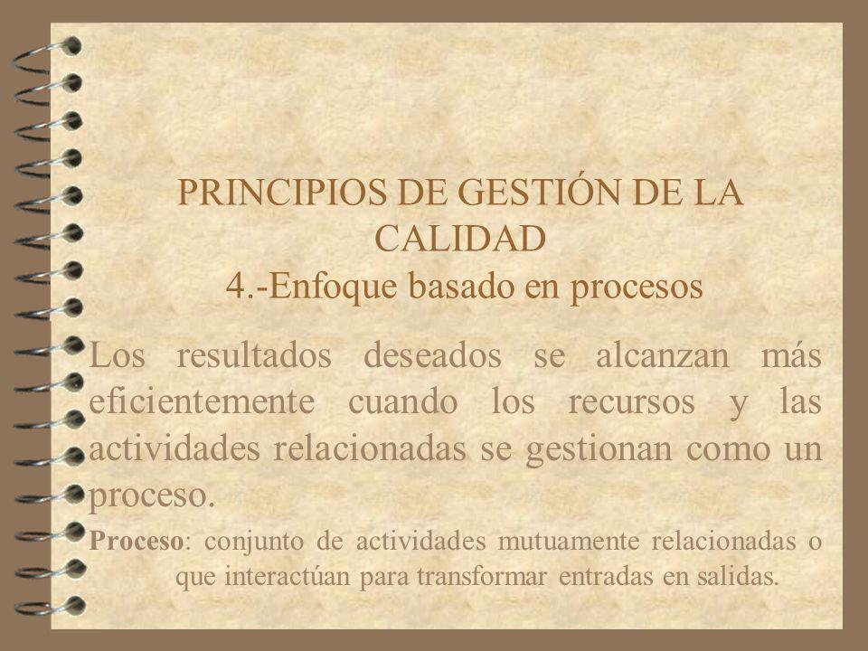 PRINCIPIOS DE GESTIÓN DE LA CALIDAD 4.-Enfoque basado en procesos