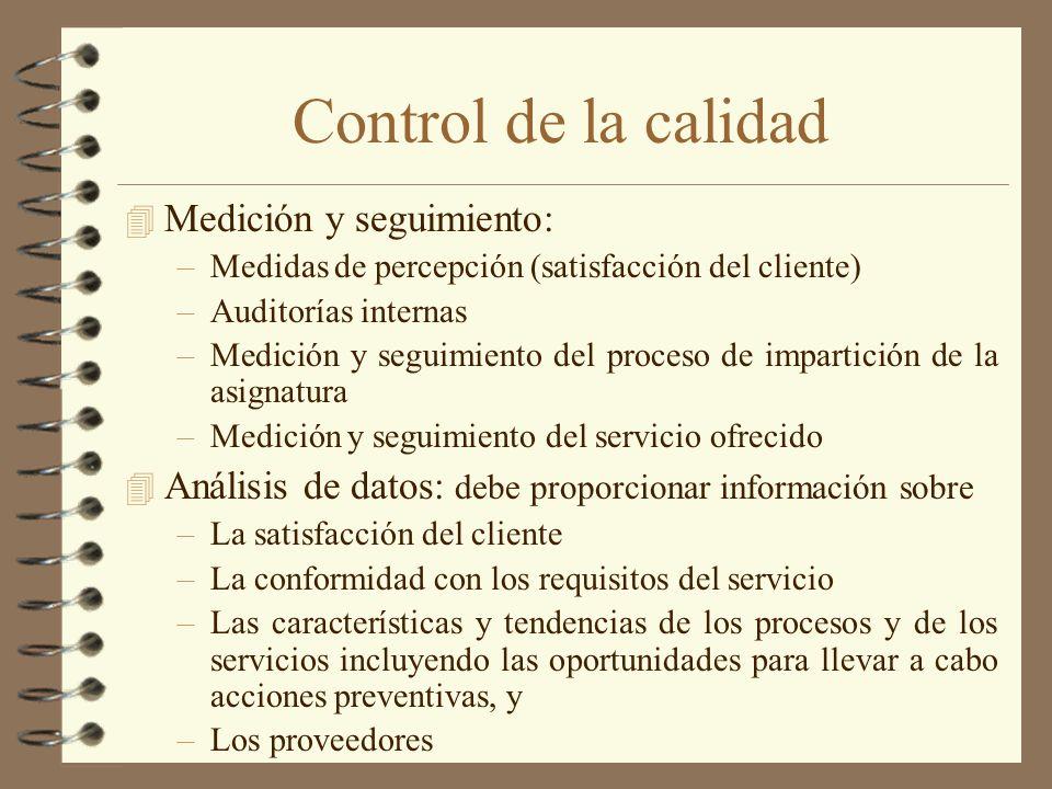 Control de la calidad Medición y seguimiento: