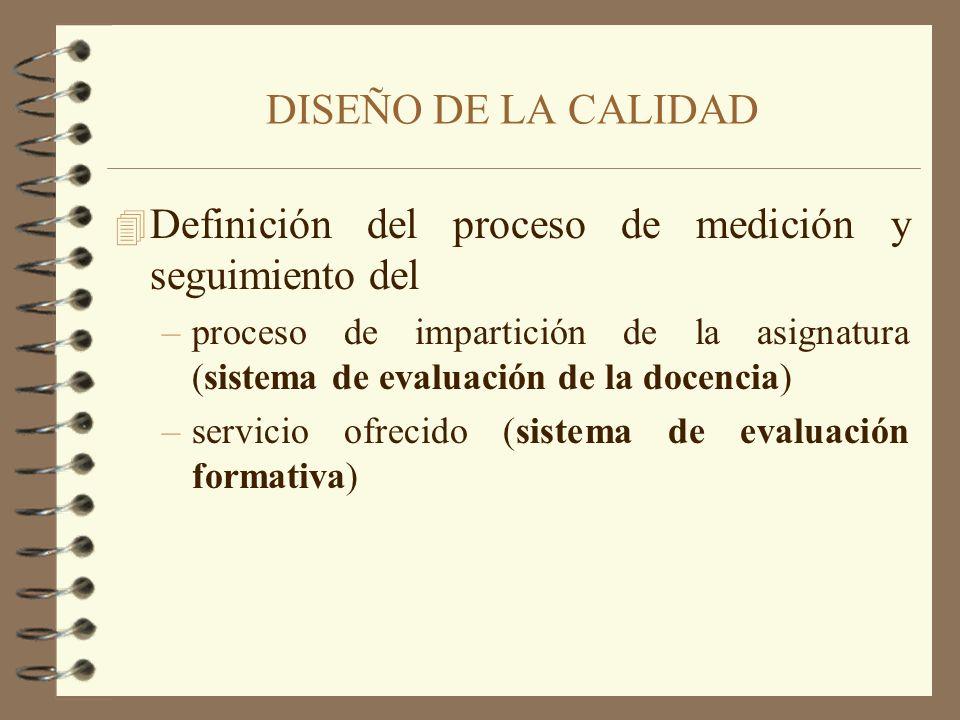 Definición del proceso de medición y seguimiento del