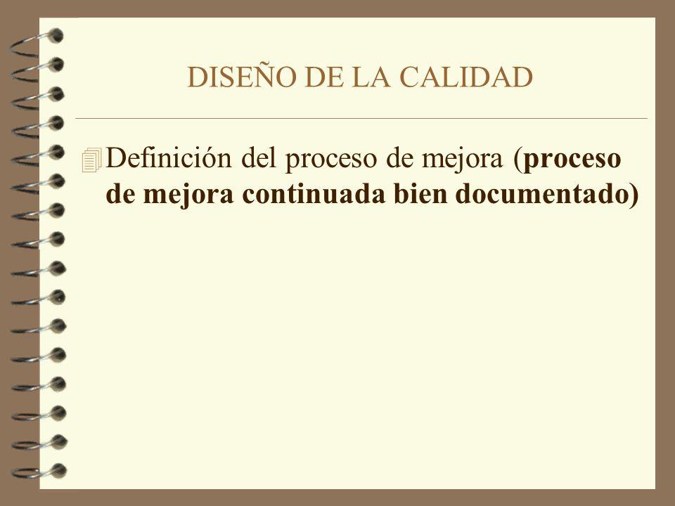 DISEÑO DE LA CALIDAD Definición del proceso de mejora (proceso de mejora continuada bien documentado)