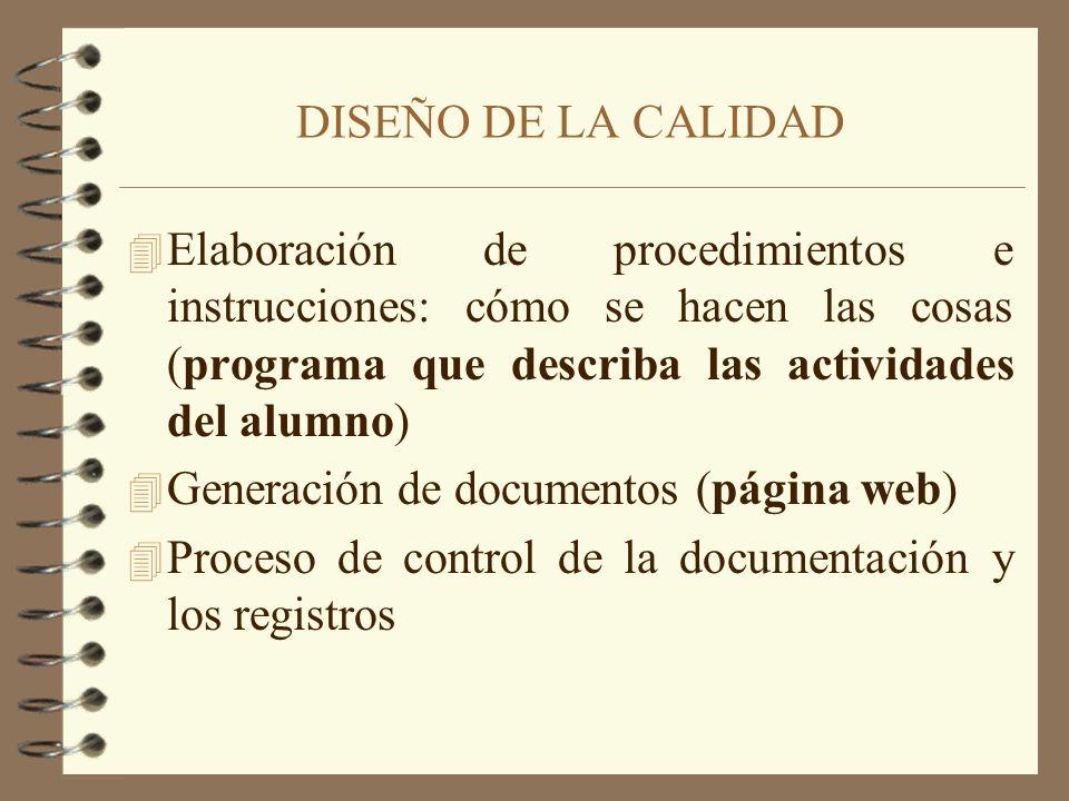 DISEÑO DE LA CALIDAD Elaboración de procedimientos e instrucciones: cómo se hacen las cosas (programa que describa las actividades del alumno)
