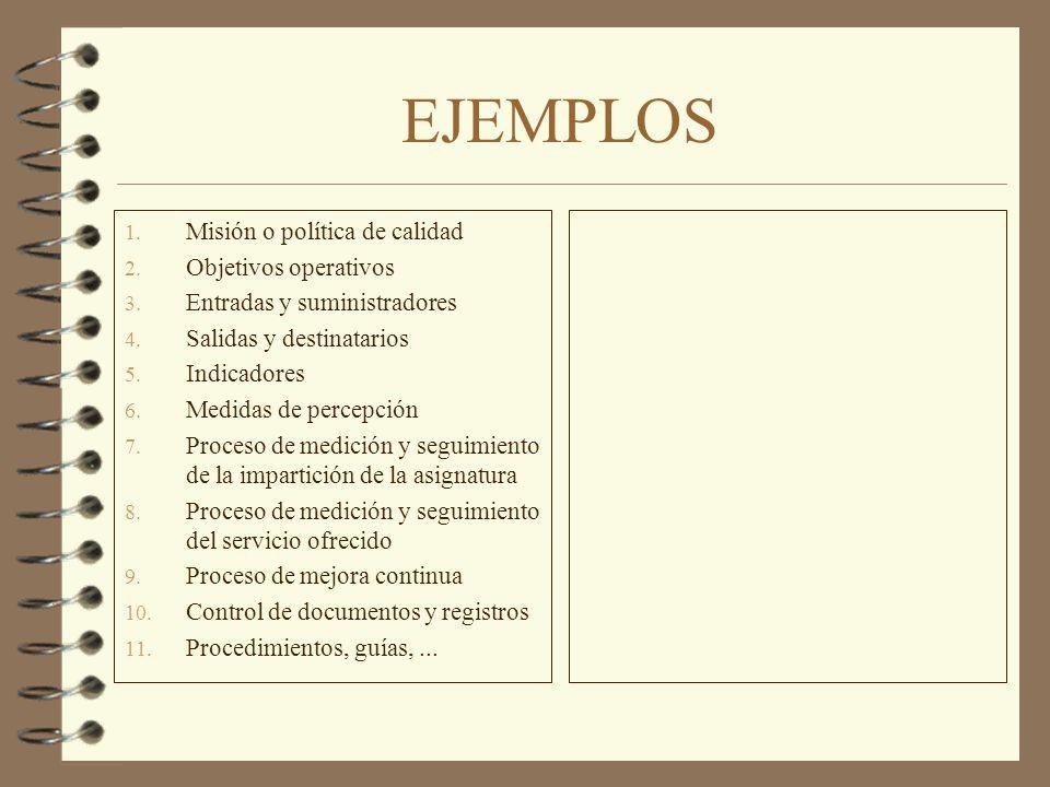 EJEMPLOS Misión o política de calidad Objetivos operativos