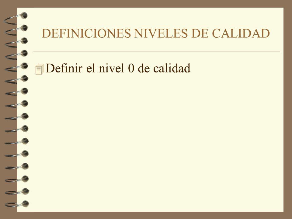 DEFINICIONES NIVELES DE CALIDAD