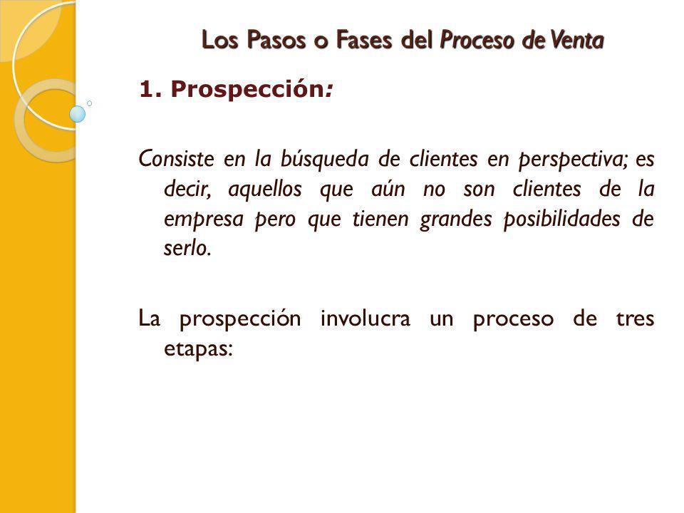 Los Pasos o Fases del Proceso de Venta