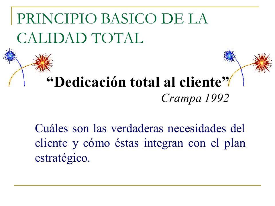 PRINCIPIO BASICO DE LA CALIDAD TOTAL