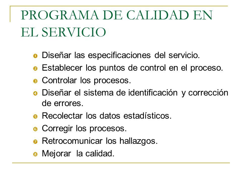 PROGRAMA DE CALIDAD EN EL SERVICIO