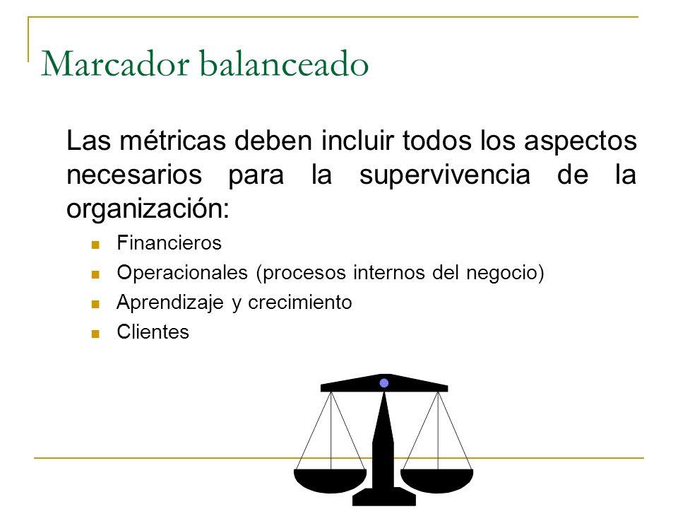Marcador balanceado Las métricas deben incluir todos los aspectos necesarios para la supervivencia de la organización: