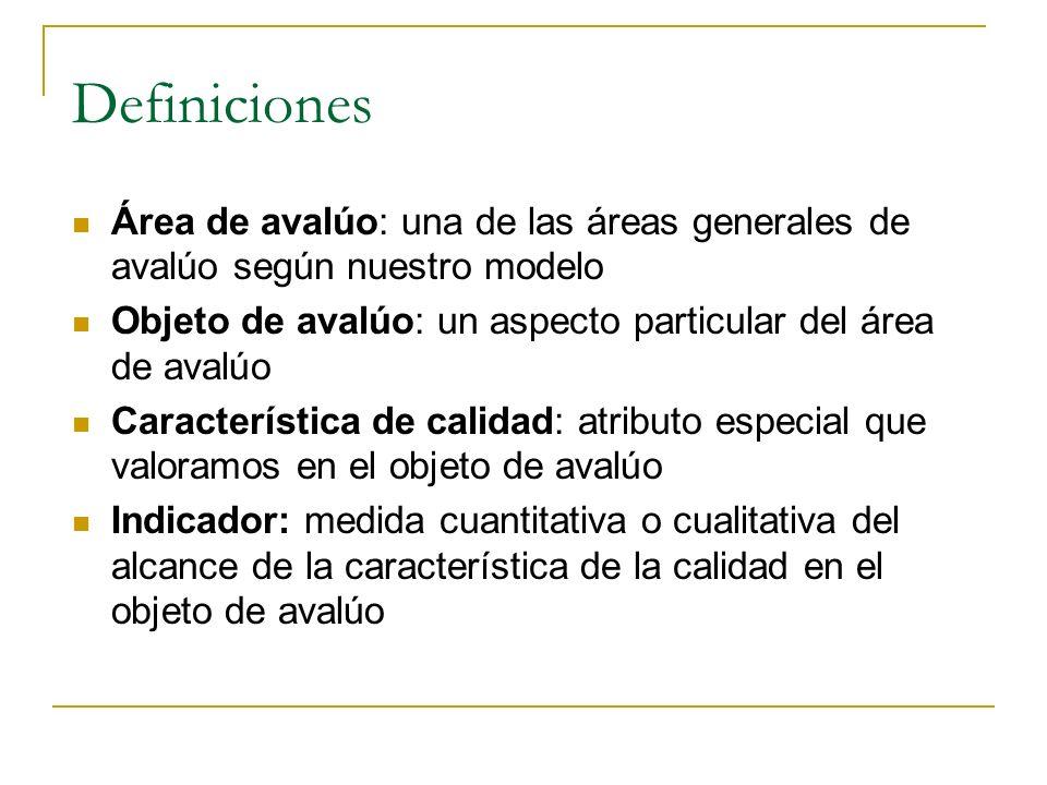 Definiciones Área de avalúo: una de las áreas generales de avalúo según nuestro modelo. Objeto de avalúo: un aspecto particular del área de avalúo.