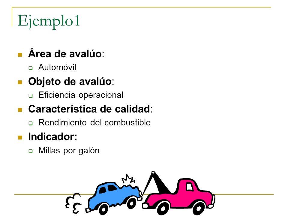 Ejemplo1 Área de avalúo: Objeto de avalúo: Característica de calidad: