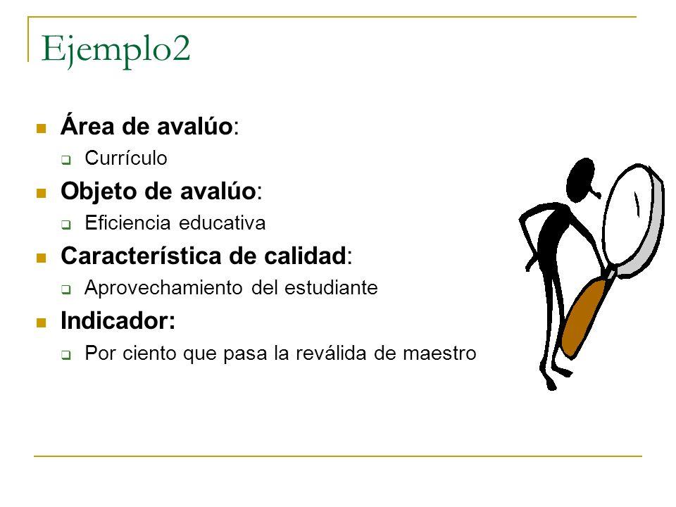 Ejemplo2 Área de avalúo: Objeto de avalúo: Característica de calidad: