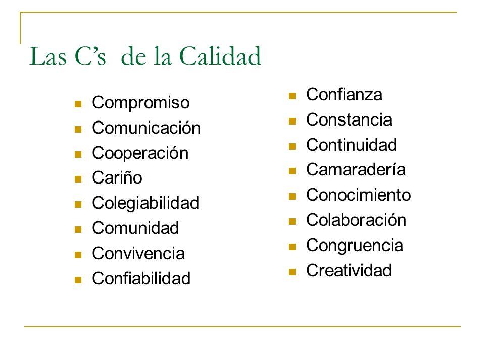 Las C's de la Calidad Confianza Compromiso Constancia Comunicación