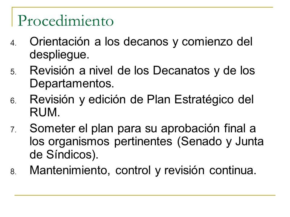 Procedimiento Orientación a los decanos y comienzo del despliegue.