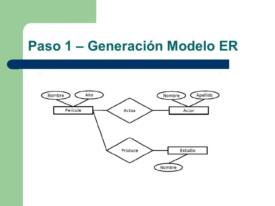 Paso 1 – Generación Modelo ER