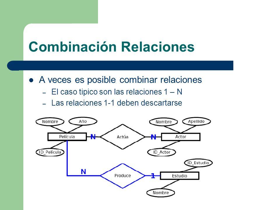 Combinación Relaciones
