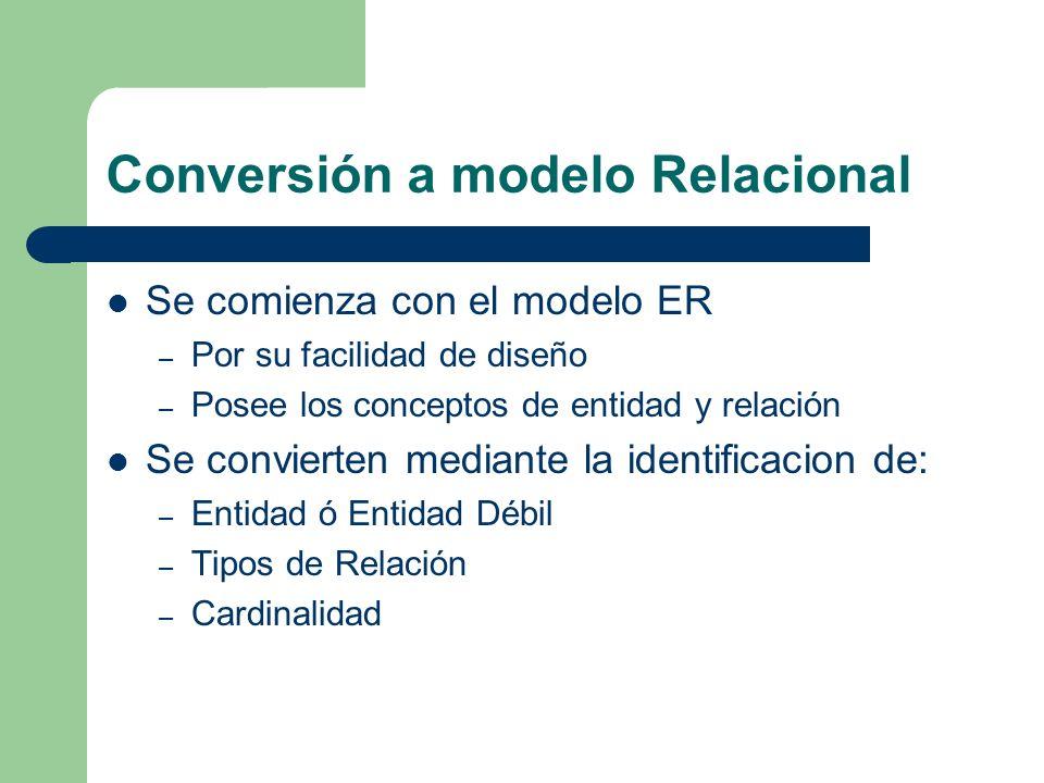 Conversión a modelo Relacional