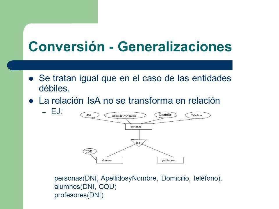 Conversión - Generalizaciones