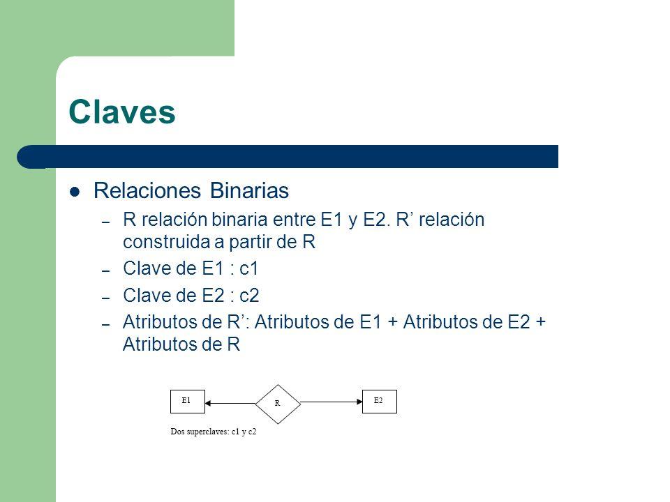 Claves Relaciones Binarias