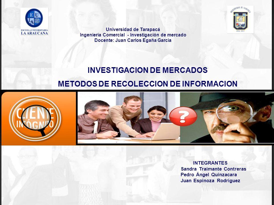 INVESTIGACION DE MERCADOS METODOS DE RECOLECCION DE INFORMACION