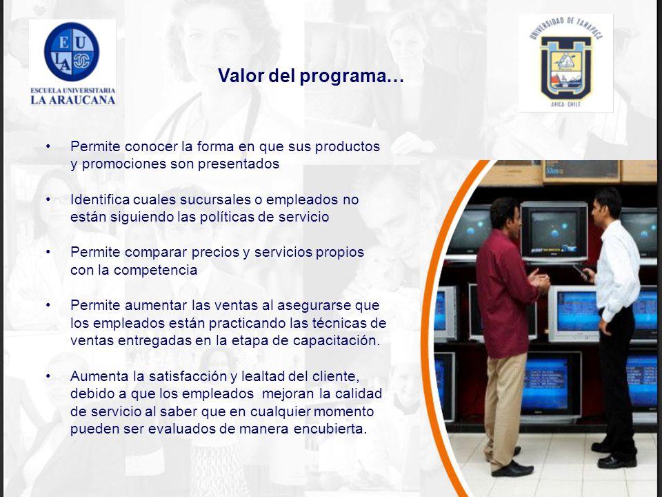 Valor del programa… Permite conocer la forma en que sus productos y promociones son presentados.