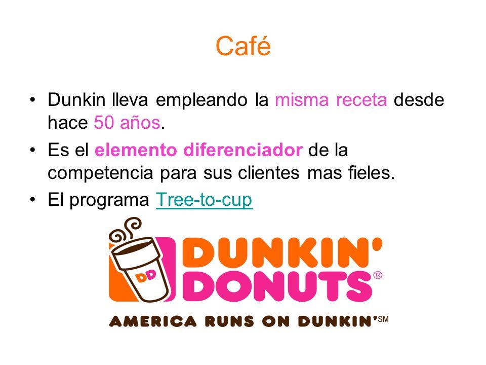 Café Dunkin lleva empleando la misma receta desde hace 50 años.