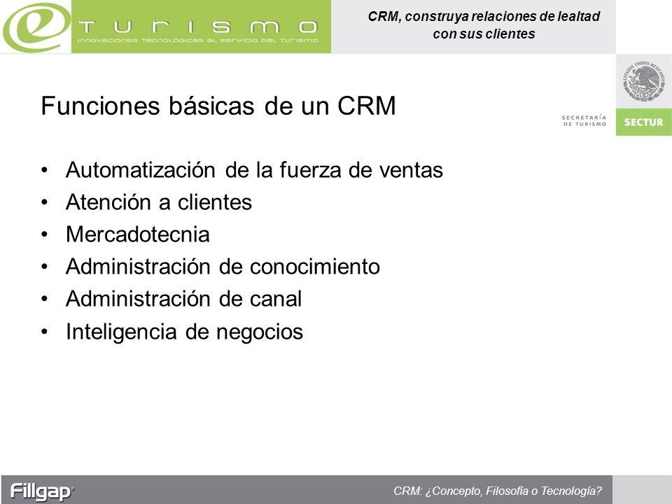 Funciones básicas de un CRM