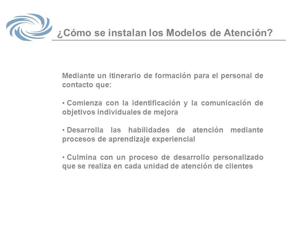 ¿Cómo se instalan los Modelos de Atención