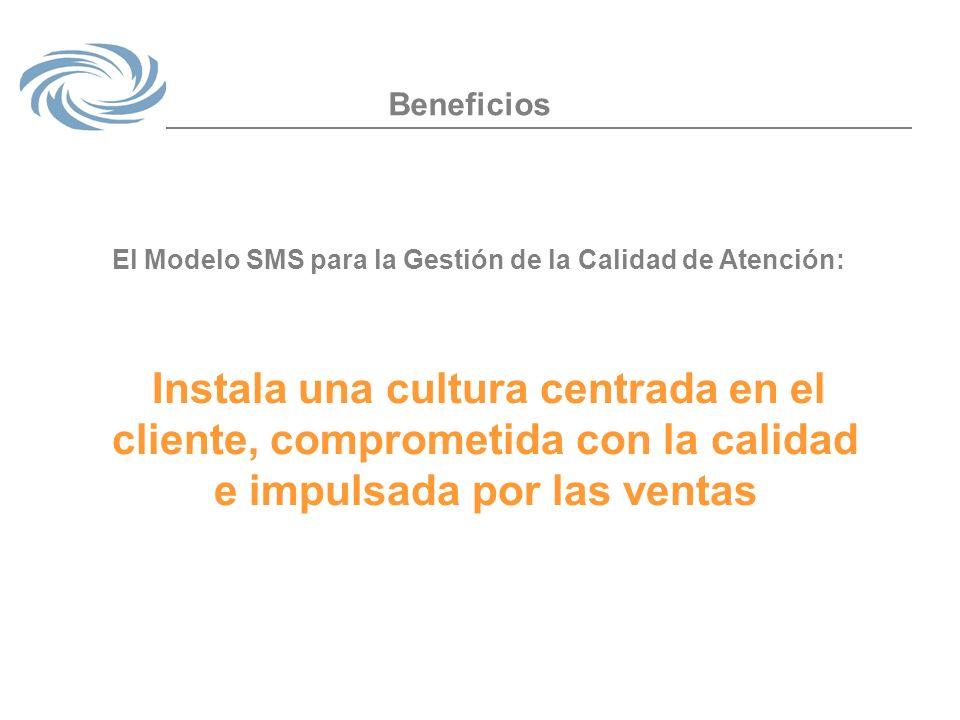 Beneficios El Modelo SMS para la Gestión de la Calidad de Atención: