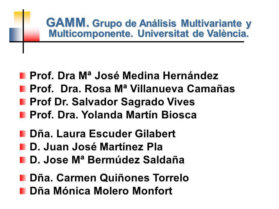 GAMM. Grupo de Análisis Multivariante y Multicomponente