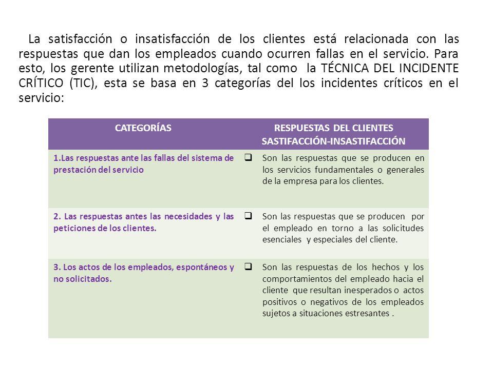 RESPUESTAS DEL CLIENTES SASTIFACCIÓN-INSASTIFACCIÓN