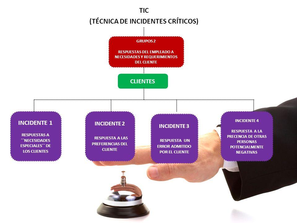 TIC (TÉCNICA DE INCIDENTES CRÍTICOS)