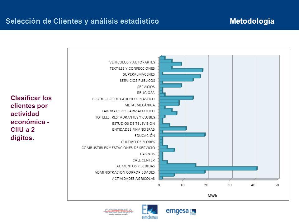 Selección de Clientes y análisis estadístico Metodología