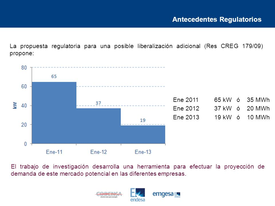 Antecedentes Regulatorios