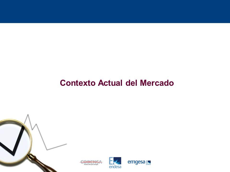 Contexto Actual del Mercado
