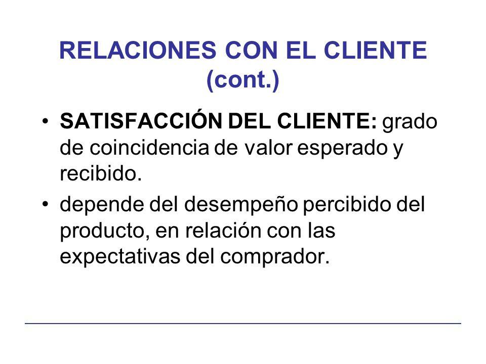RELACIONES CON EL CLIENTE (cont.)