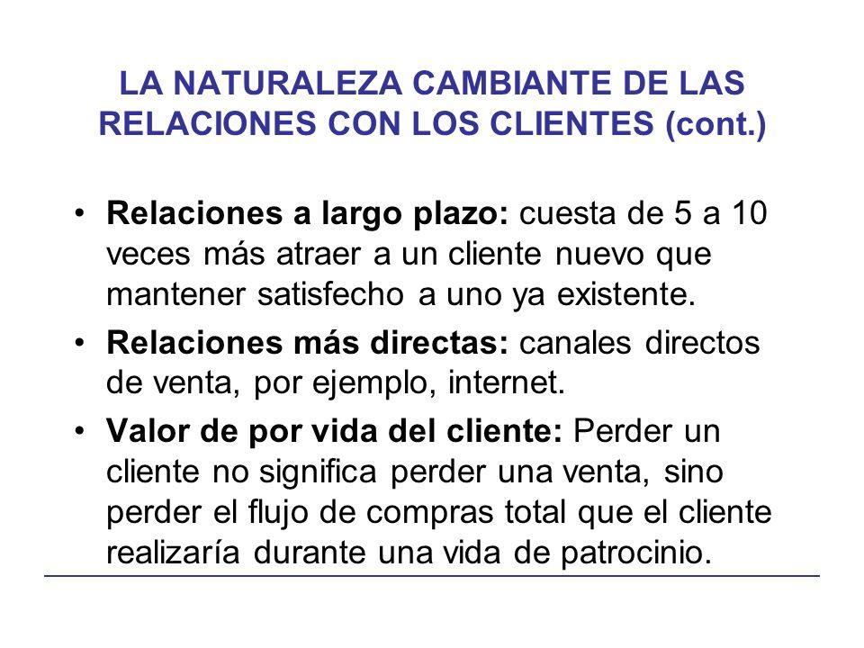 LA NATURALEZA CAMBIANTE DE LAS RELACIONES CON LOS CLIENTES (cont.)