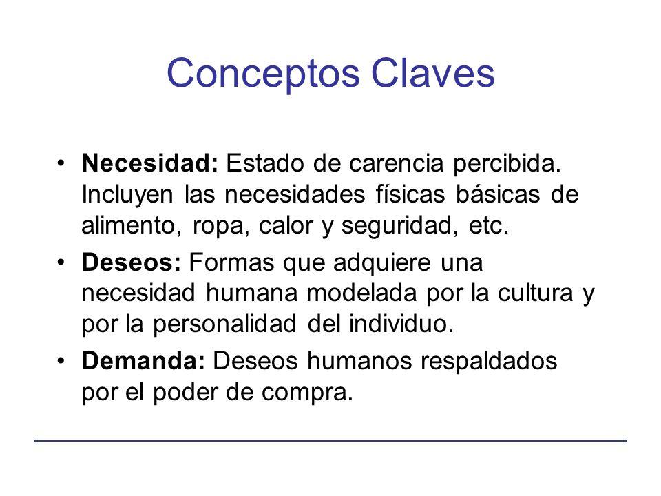 Conceptos Claves Necesidad: Estado de carencia percibida. Incluyen las necesidades físicas básicas de alimento, ropa, calor y seguridad, etc.
