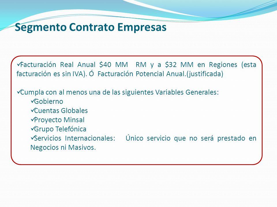 Segmento Contrato Empresas